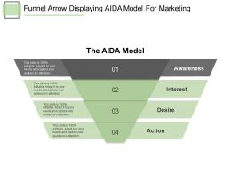 Funnel Arrow Displaying AIDA Model For Marketing