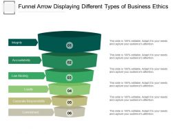 Funnel Arrow Displaying Different Types Of Business Ethics