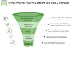 Funnel Arrow For Achieving Efficient Corporate Governance
