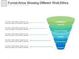 Funnel Arrow Showing Different Work Ethics