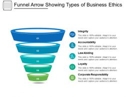 Funnel Arrow Showing Types Of Business Ethics