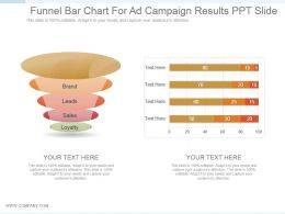 Funnel Bar Chart For Ad Campaign Results Ppt Slide