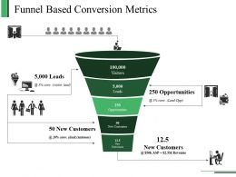 Funnel Based Conversion Metrics Ppt Examples