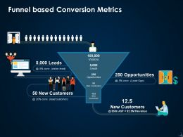 Funnel Based Conversion Metrics Ppt Icon Graphics