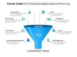 Funnel Chart For Financial Independence Planning