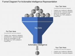 Funnel Diagram For Acitinable Intelligence Representation Flat Powerpoint Desgin
