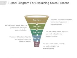 Funnel Diagram For Explaining Sales Process Presentation Diagram