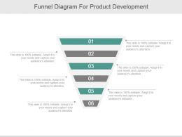 Funnel Diagram For Product Development