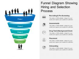 Funnel Diagram Showing Hiring And Selection Process