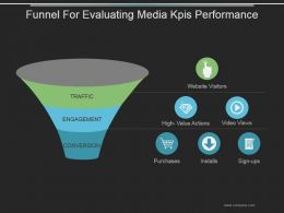 Funnel For Evaluating Media Kpis Performance Powerpoint Slide Themes