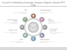 Funnel For Marketing Campaign Analysis Diagram Sample Ppt Files