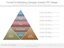 Funnel For Marketing Campaign Analysis Ppt Design