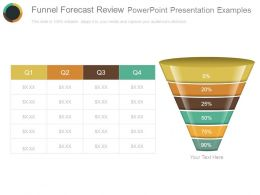 Funnel Forecast Review Powerpoint Presentation Examples