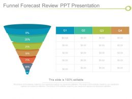 Funnel Forecast Review Ppt Presentation