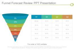 funnel_forecast_review_ppt_presentation_Slide01