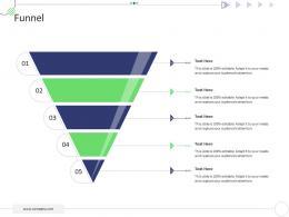 Funnel Mckinsey 7s Strategic Framework Project Management Ppt Diagrams