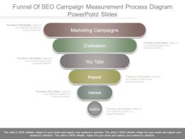 Funnel Of Seo Campaign Measurement Process Diagram Powerpoint Slides