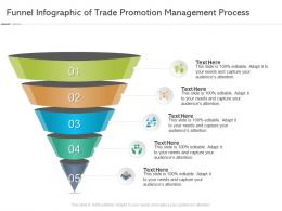Funnel Of Trade Promotion Management Process Infographic Template