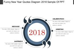 Funny New Year Quotes Diagram 2018 Sample Of Ppt