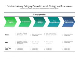 Furniture Industry Category Plan With Launch Strategy And Assessment