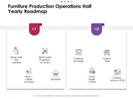 Furniture Production Operations Half Yearly Roadmap