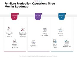 Furniture Production Operations Three Months Roadmap