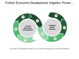 Further Economic Development Irrigation Power Projects Regional Spatial