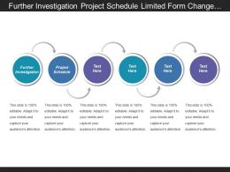 Further Investigation Project Schedule Limited Form Change Management