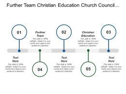 Further Team Christian Education Church Council Mass Marketing
