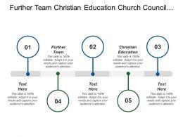 Further Team Christian Education Church Council Mass Marketing