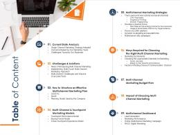 Fusion Marketing Experience Table Of Content Fusion Marketing Experience Ppt Rules