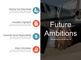 Future Ambitions Ppt Samples