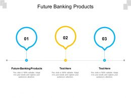Future Banking Products Ppt Powerpoint Presentation Ideas Show Cpb