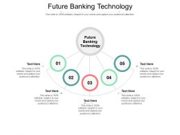 Future Banking Technology Ppt Powerpoint Presentation Outline Cpb