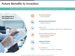 Future Benefits To Investors Ppt Powerpoint Presentation Ideas Designs