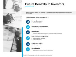Future Benefits To Investors Ppt Powerpoint Presentation Infographic Template Layout Ideas