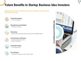Future Benefits To Startup Business Idea Investors Ppt Powerpoint Presentation Model Slide Portrait
