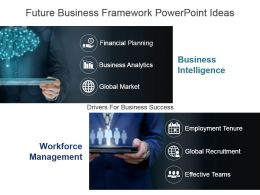 Future Business Framework Powerpoint Ideas
