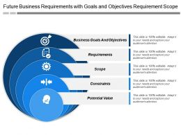 Future Business Requirements With Goals And Objectives Requirement Scope