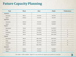 Future Capacity Planning Ppt Professional Infographic Template