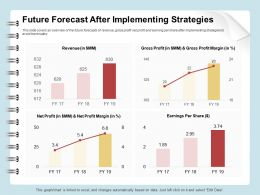 Future Forecast After Implementing Strategies Earnings Ppt Gallery