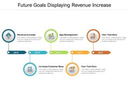 Future Goals Displaying Revenue Increase