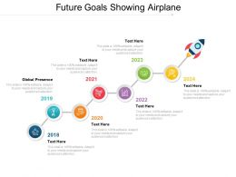 Future Goals Showing Airplane