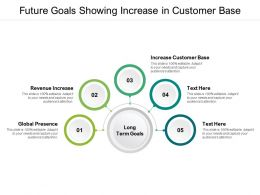 Future Goals Showing Increase In Customer Base