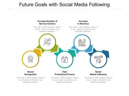 Future Goals With Social Media Following