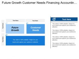 Future Growth Customer Needs Financing Accounting Risk Adversity