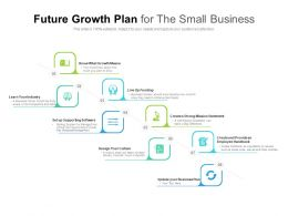 Future Growth Plan For The Small Business