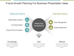 Future Growth Planning For Business Presentation Ideas