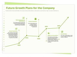 Future Growth Plans For The Company Market Penetration Ppt Powerpoint Presentation File Guide