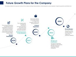 Future Growth Plans For The Company Ppt Powerpoint Presentation File Show